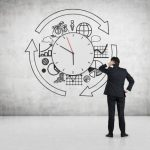 When is the right time to adopt a flexible order management system?